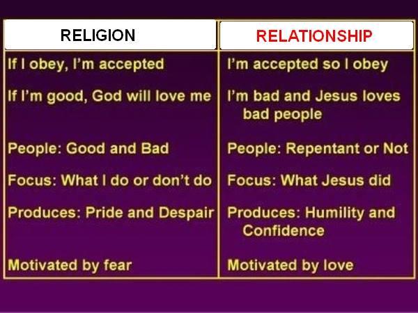 religionvrship